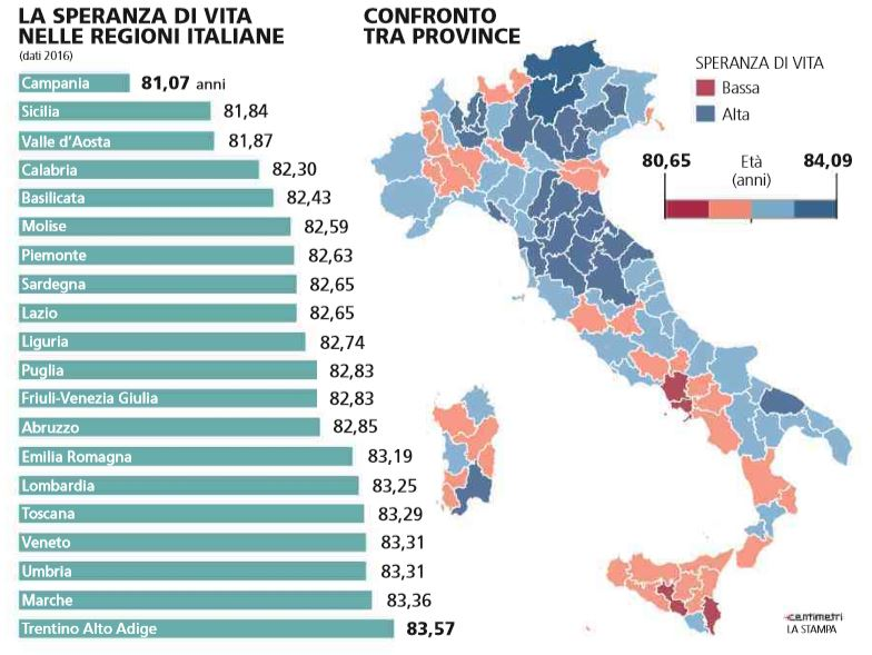 sanità regioni italiane