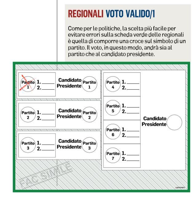 elezioni regionali lazio 1