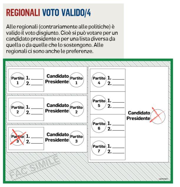 elezioni regionali lazio 4