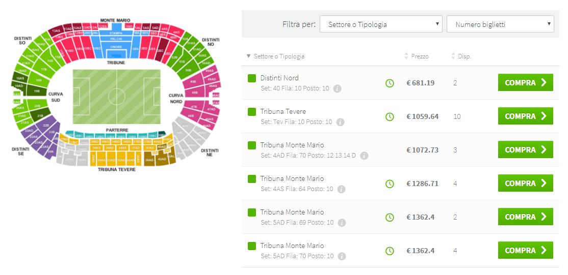 bagarini biglieti roma liverpool champions league secondary ticketing - 2