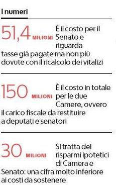 costo abolizione vitalizi senato 30 milioni - 1