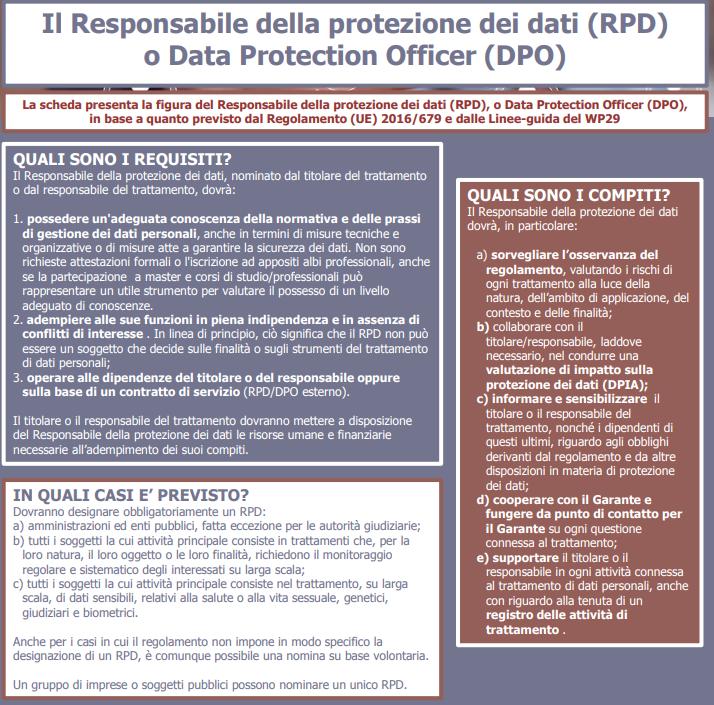 garante privacy dpo - 5